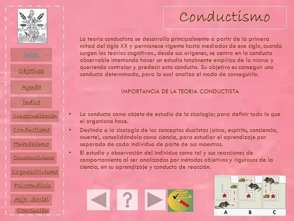 La teoría conductista se desarrolla principalmente a partir de la primera mitad del siglo XX y permanece vigente hasta mediados de ese siglo, cuando s