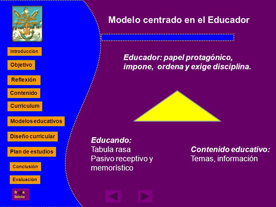 Modelo centrado en el Educador Contenido educativo: Temas, información Educando: Tabula rasa Pasivo receptivo y memorístico Educador: papel protagónic