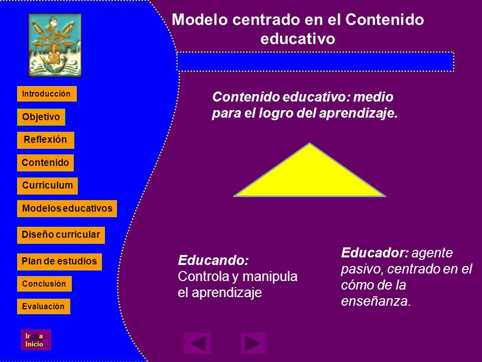 Modelo centrado en el Contenido educativo Contenido educativo: medio para el logro del aprendizaje. Educando: Controla y manipula el aprendizaje Educa