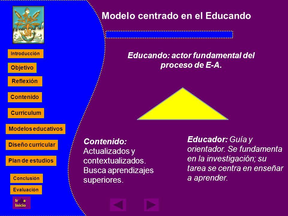 Modelo centrado en el Educando Educando: actor fundamental del proceso de E-A. Contenido: Actualizados y contextualizados. Busca aprendizajes superior