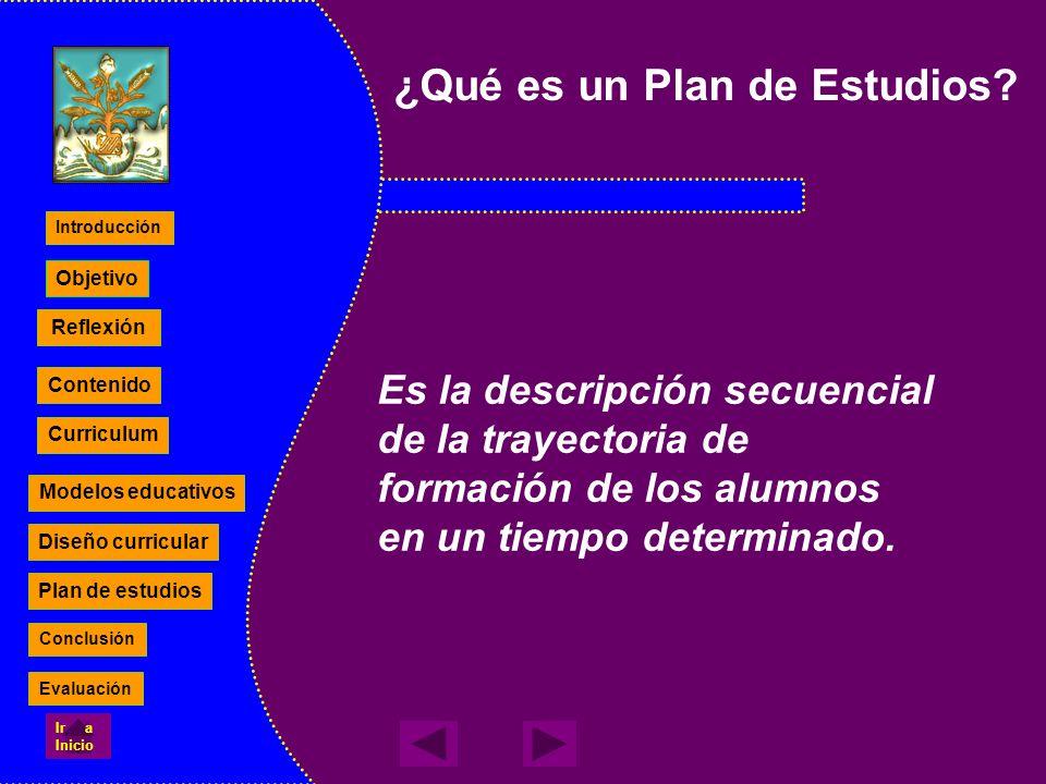 ¿Qué es un Plan de Estudios? Es la descripción secuencial de la trayectoria de formación de los alumnos en un tiempo determinado. Reflexión Contenido