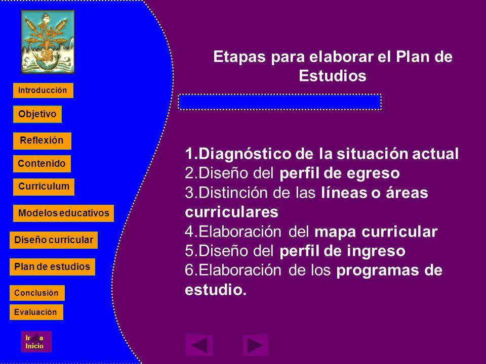 Etapas para elaborar el Plan de Estudios 1.Diagnóstico de la situación actual 2.Diseño del perfil de egreso 3.Distinción de las líneas o áreas curricu