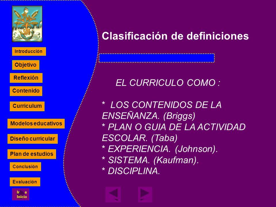 Ámbitos del currículum Ámbitos Según Bolívar el currículum tiene dos ámbitos: Práctico: (Currículum como fenómeno) De estudio: (Currículum como investigación) Ámbitos Se refiere a todo el ámbito de experiencias, donde el profesorado ejerce su oficio y el alumnado vive su experiencia escolar.
