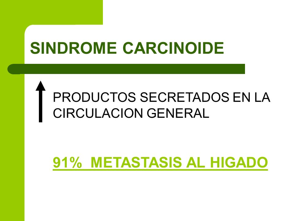 SINDROME CARCINOIDE PRODUCTOS SECRETADOS EN LA CIRCULACION GENERAL 91% METASTASIS AL HIGADO
