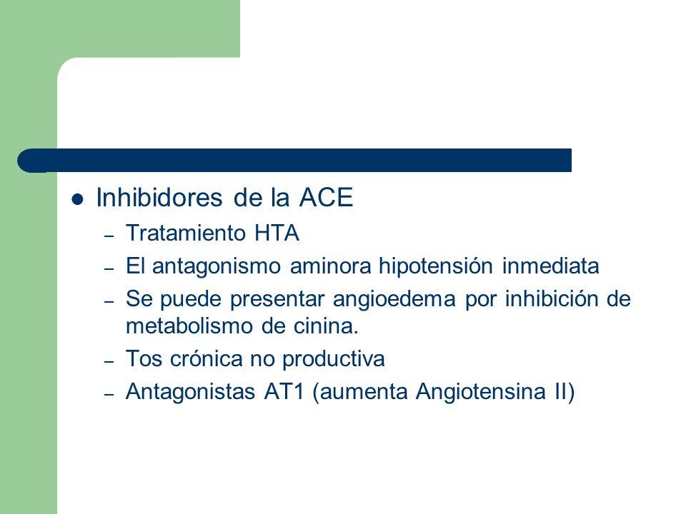 Inhibidores de la ACE – Tratamiento HTA – El antagonismo aminora hipotensión inmediata – Se puede presentar angioedema por inhibición de metabolismo d