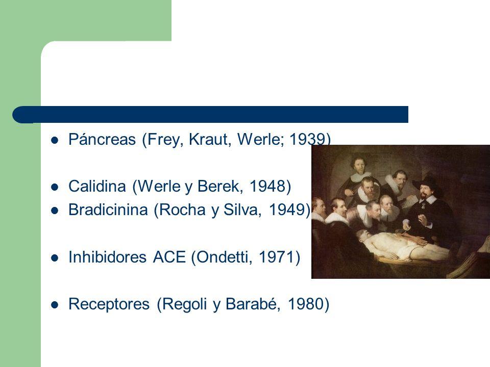 Páncreas (Frey, Kraut, Werle; 1939) Calidina (Werle y Berek, 1948) Bradicinina (Rocha y Silva, 1949) Inhibidores ACE (Ondetti, 1971) Receptores (Regol