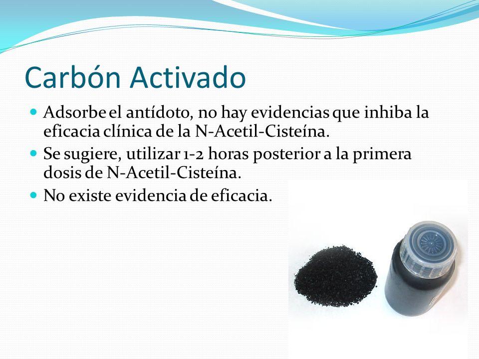 Carbón Activado Adsorbe el antídoto, no hay evidencias que inhiba la eficacia clínica de la N-Acetil-Cisteína. Se sugiere, utilizar 1-2 horas posterio