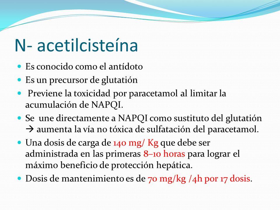 N- acetilcisteína Es conocido como el antídoto Es un precursor de glutatión Previene la toxicidad por paracetamol al limitar la acumulación de NAPQI.