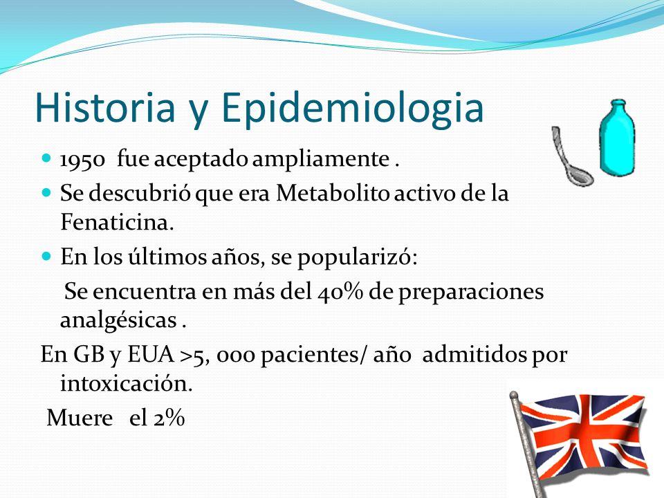 Historia y Epidemiologia 1950 fue aceptado ampliamente. Se descubrió que era Metabolito activo de la Fenaticina. En los últimos años, se popularizó: S