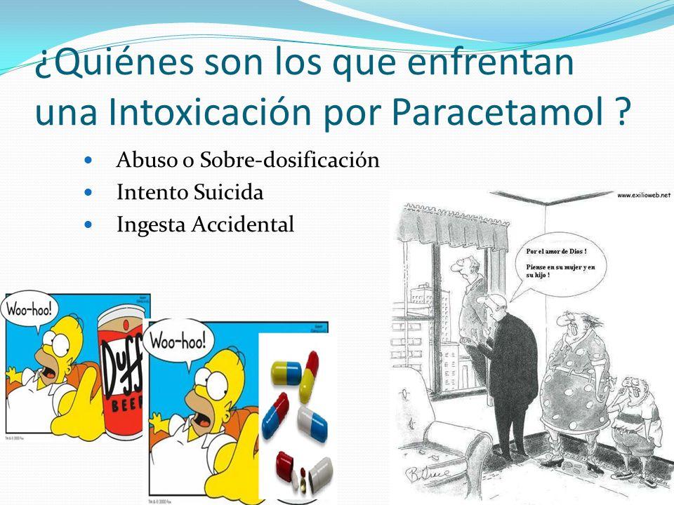 ¿Quiénes son los que enfrentan una Intoxicación por Paracetamol ? Abuso o Sobre-dosificación Intento Suicida Ingesta Accidental