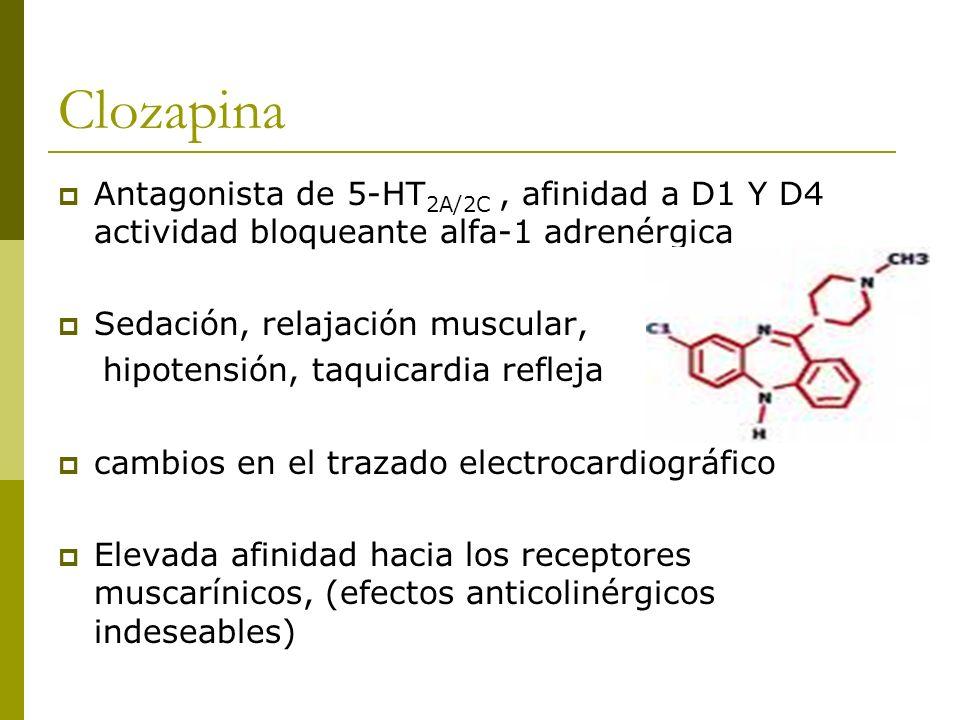 Clozapina Antagonista de 5-HT 2A/2C, afinidad a D1 Y D4 actividad bloqueante alfa-1 adrenérgica Sedación, relajación muscular, hipotensión, taquicardi