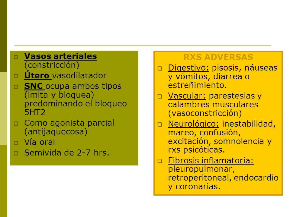 Vasos arteriales (constricción) Útero vasodilatador SNC ocupa ambos tipos (imita y bloquea) predominando el bloqueo 5HT2 Como agonista parcial (antija