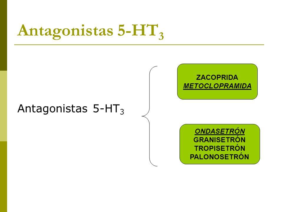 Antagonistas 5-HT 3 ZACOPRIDA METOCLOPRAMIDA ONDASETRÓN GRANISETRÓN TROPISETRÓN PALONOSETRÓN