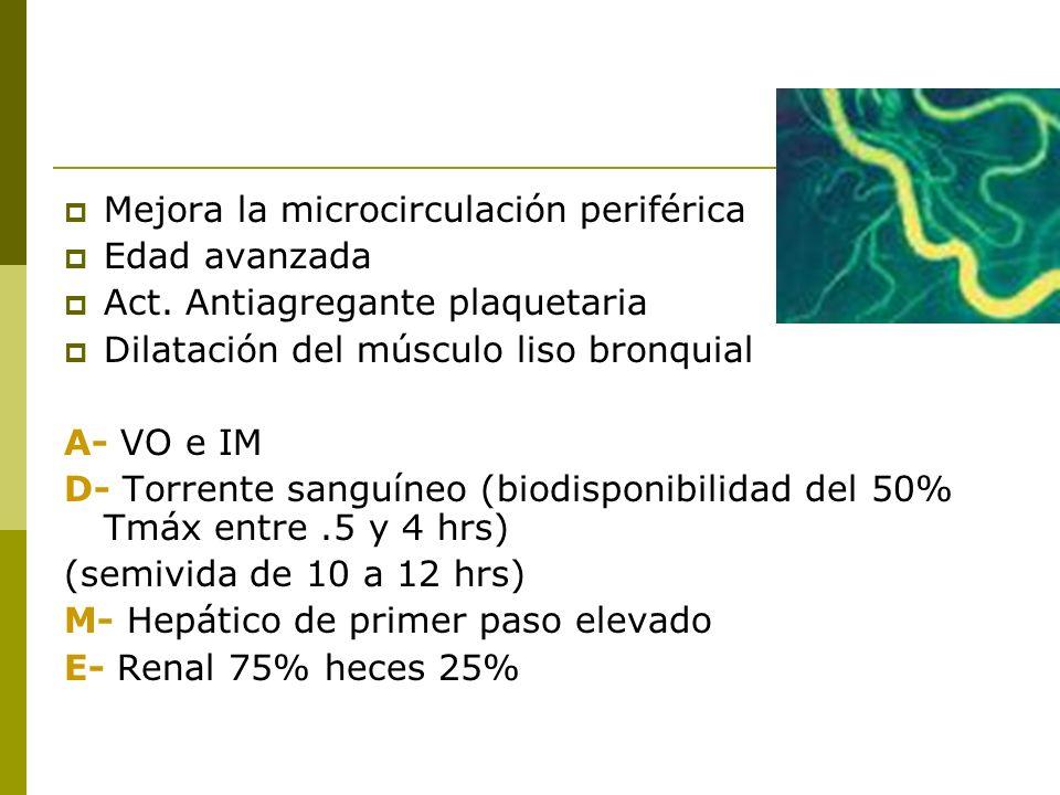 Mejora la microcirculación periférica Edad avanzada Act. Antiagregante plaquetaria Dilatación del músculo liso bronquial A- VO e IM D- Torrente sanguí
