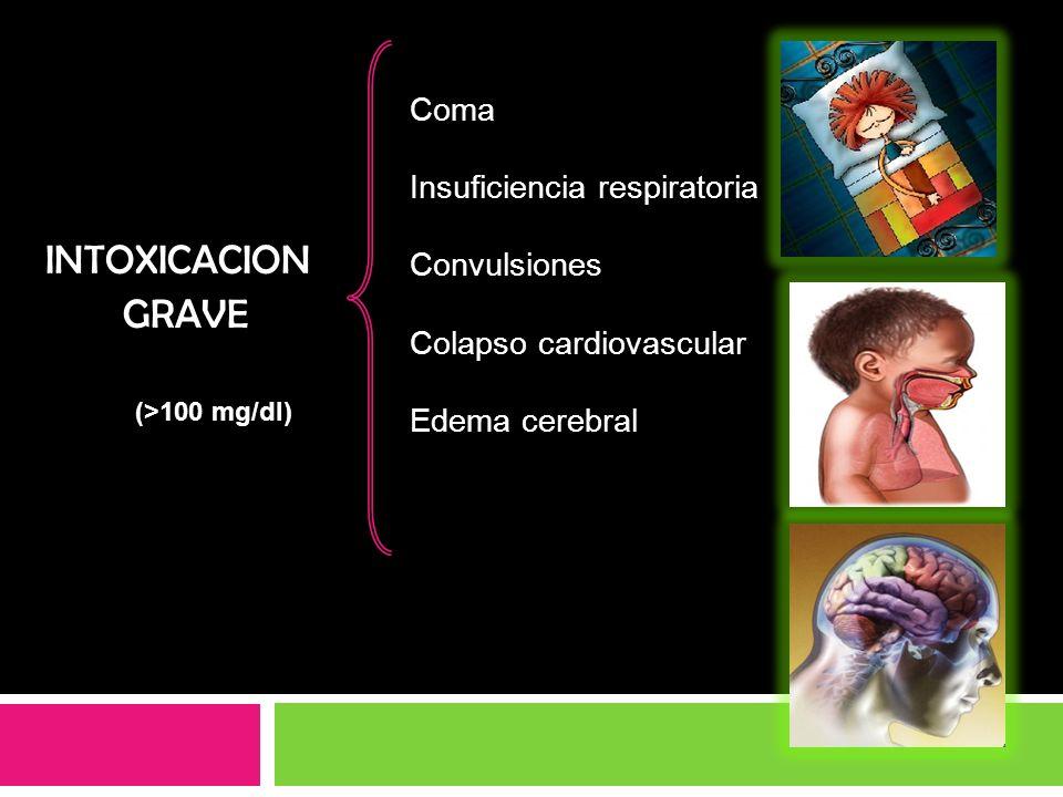 Coma Insuficiencia respiratoria Convulsiones Colapso cardiovascular Edema cerebral INTOXICACION GRAVE (>100 mg/dl)