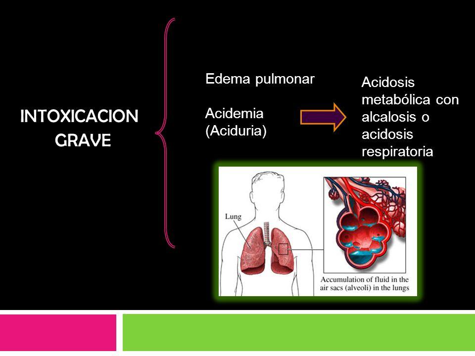 Edema pulmonar Acidemia (Aciduria) Acidosis metabólica con alcalosis o acidosis respiratoria INTOXICACION GRAVE
