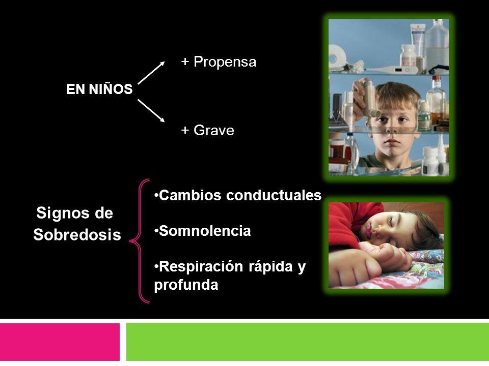 EN NIÑOS + Propensa + Grave Signos de Sobredosis Cambios conductuales Somnolencia Respiración rápida y profunda