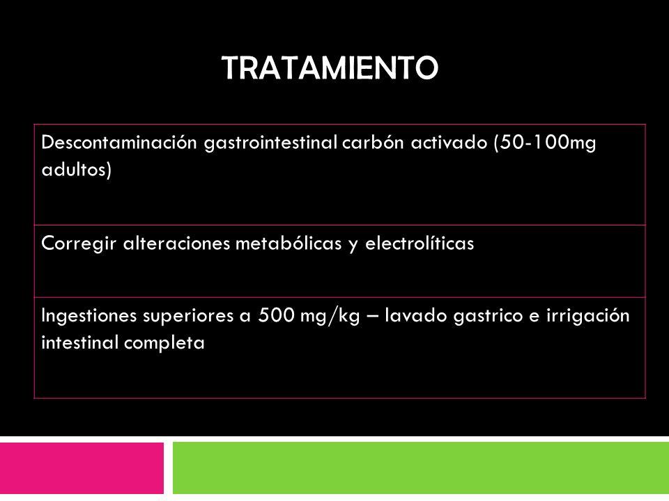 TRATAMIENTO Descontaminación gastrointestinal carbón activado (50-100mg adultos) Corregir alteraciones metabólicas y electrolíticas Ingestiones superi