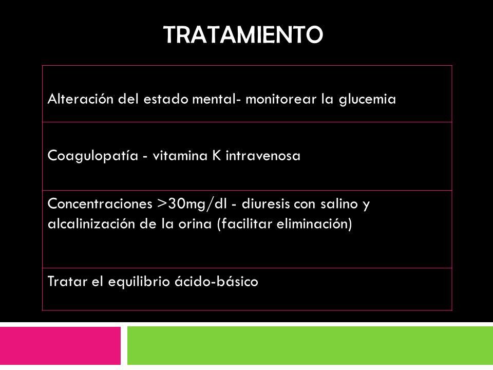 TRATAMIENTO Alteración del estado mental- monitorear la glucemia Coagulopatía - vitamina K intravenosa Concentraciones >30mg/dl - diuresis con salino