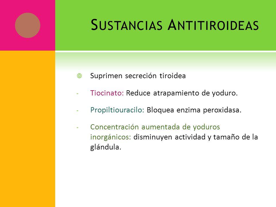 S USTANCIAS A NTITIROIDEAS Suprimen secreción tiroidea - Tiocinato: Reduce atrapamiento de yoduro. - Propiltiouracilo: Bloquea enzima peroxidasa. - Co