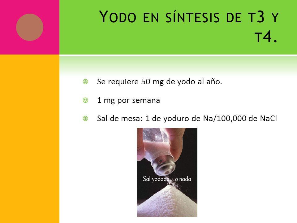 Y ODO EN SÍNTESIS DE T 3 Y T 4. Se requiere 50 mg de yodo al año. 1 mg por semana Sal de mesa: 1 de yoduro de Na/100,000 de NaCl