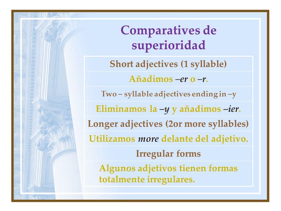 Comparatives de superioridad Short adjectives (1 syllable) Añadimos –er o –r. Two – syllable adjectives ending in –y Eliminamos la –y y añadimos –ier.