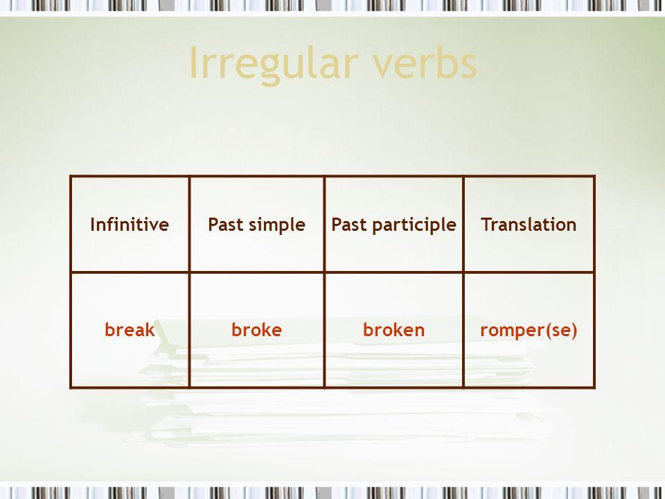 Irregular verbs InfinitivePast simplePast participleTranslation breakbrokebrokenromper(se)