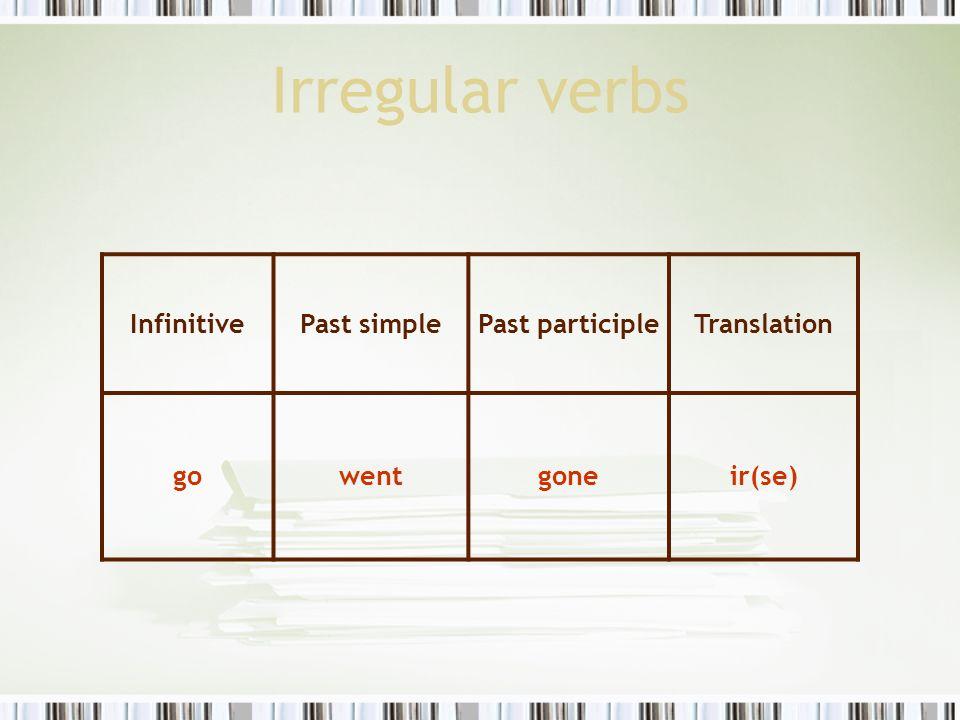 Irregular verbs InfinitivePast simplePast participleTranslation gowentgoneir(se)