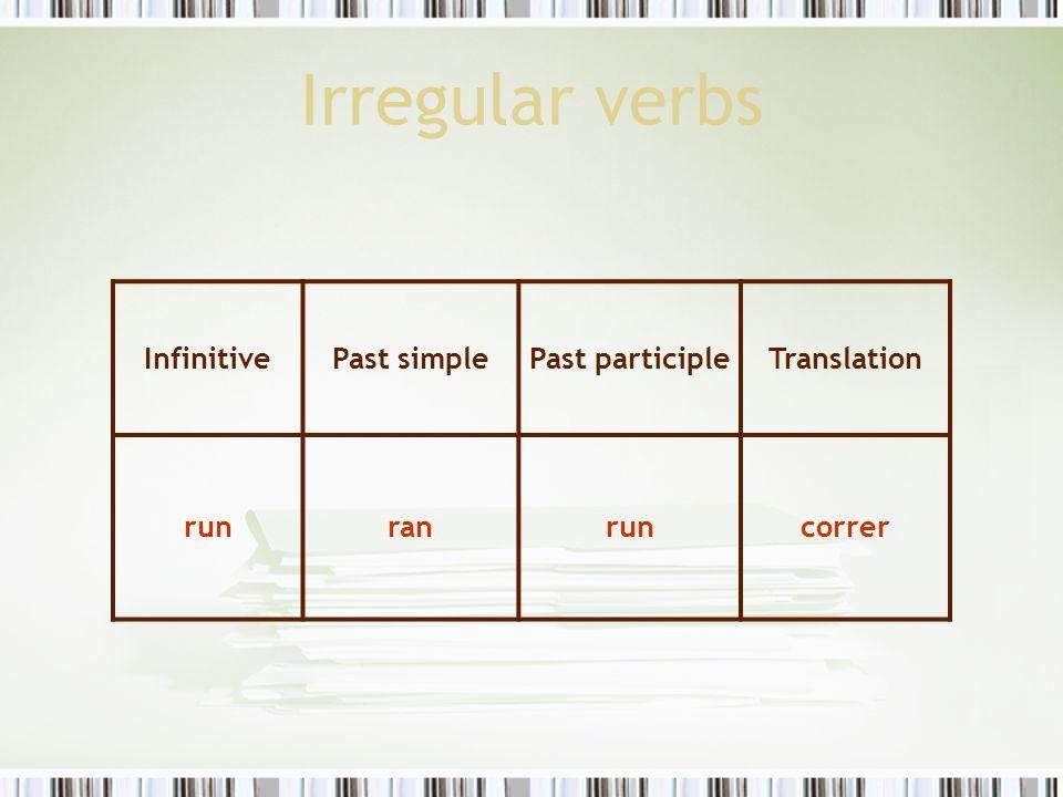 Irregular verbs InfinitivePast simplePast participleTranslation runranruncorrer