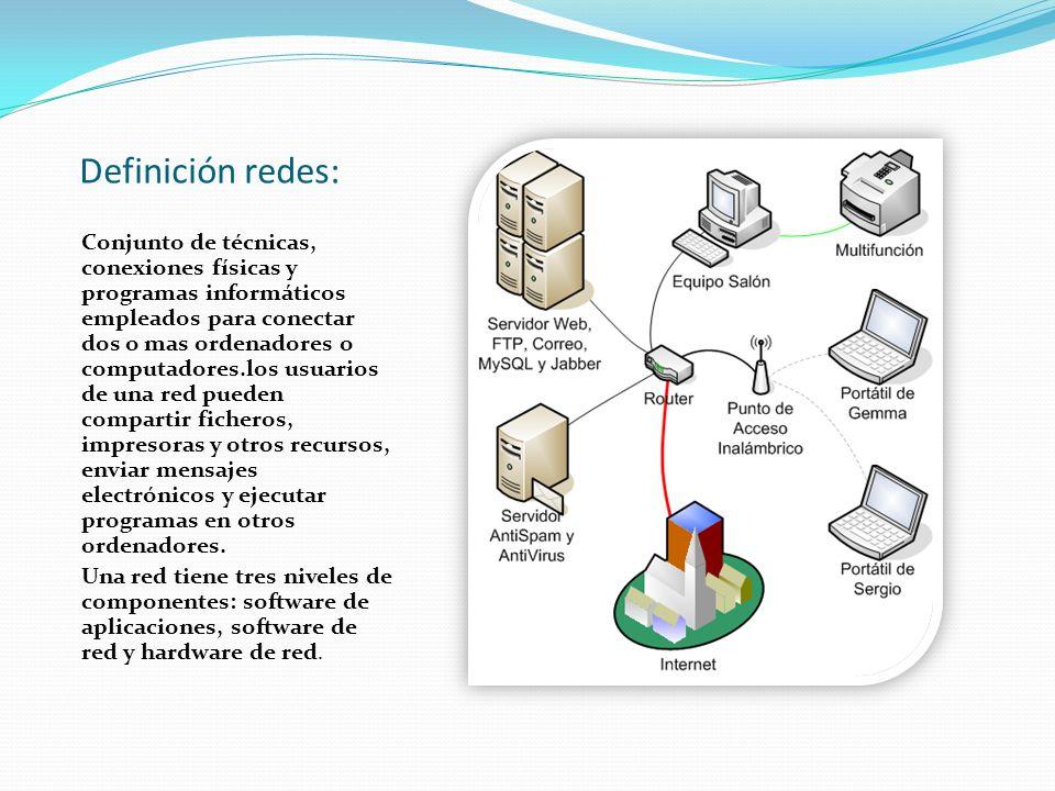 Definición redes: Conjunto de técnicas, conexiones físicas y programas informáticos empleados para conectar dos o mas ordenadores o computadores.los u