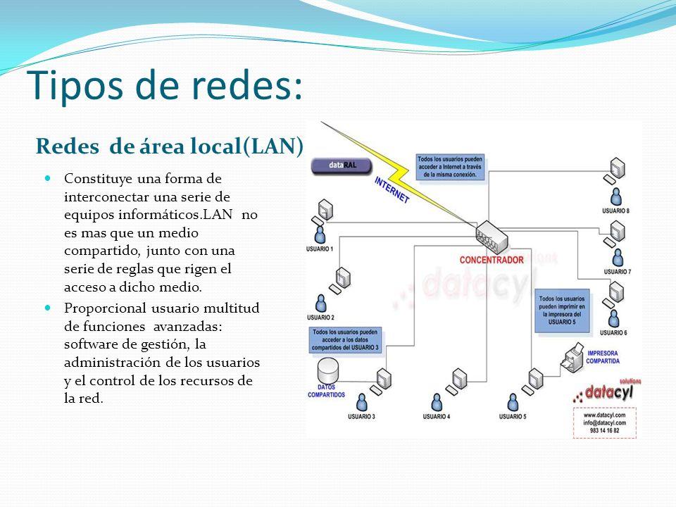 Tipos de redes: Redes de área local(LAN). Constituye una forma de interconectar una serie de equipos informáticos.LAN no es mas que un medio compartid