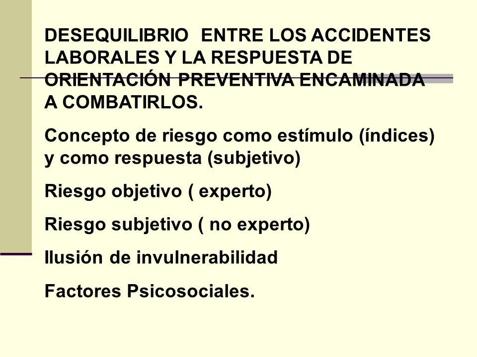 DESEQUILIBRIO ENTRE LOS ACCIDENTES LABORALES Y LA RESPUESTA DE ORIENTACIÓN PREVENTIVA ENCAMINADA A COMBATIRLOS. Concepto de riesgo como estímulo (índi