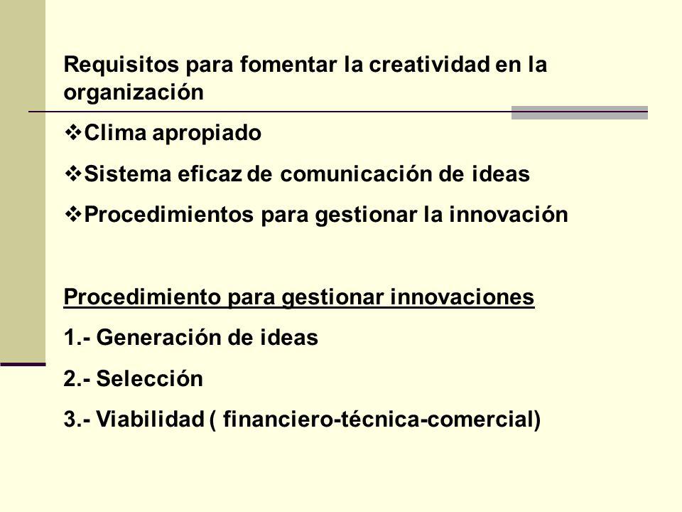 Requisitos para fomentar la creatividad en la organización Clima apropiado Sistema eficaz de comunicación de ideas Procedimientos para gestionar la in