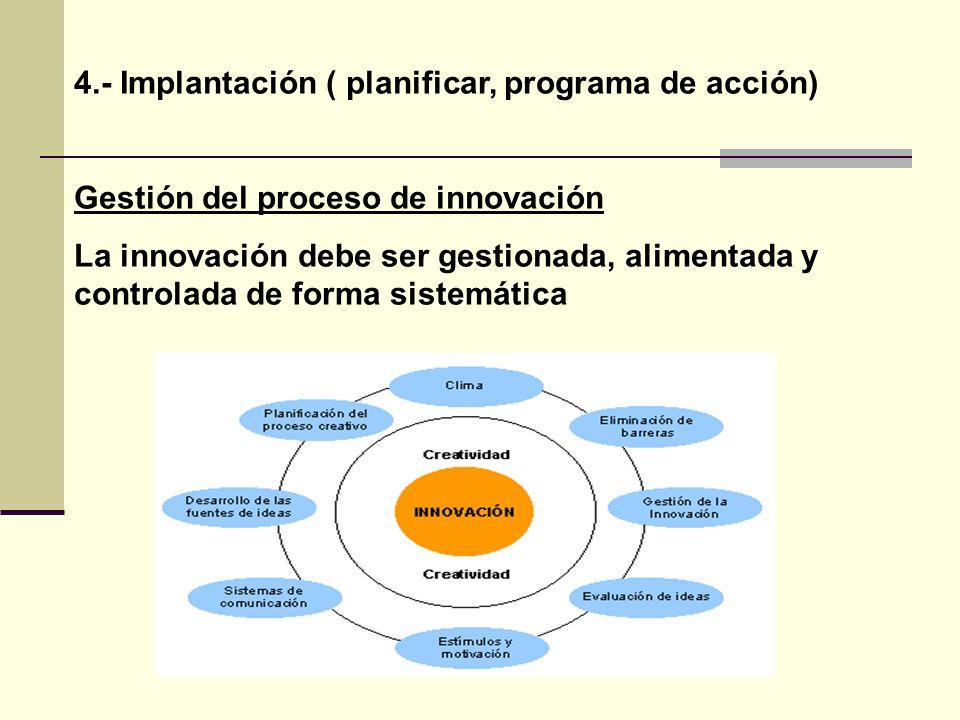 4.- Implantación ( planificar, programa de acción) Gestión del proceso de innovación La innovación debe ser gestionada, alimentada y controlada de for