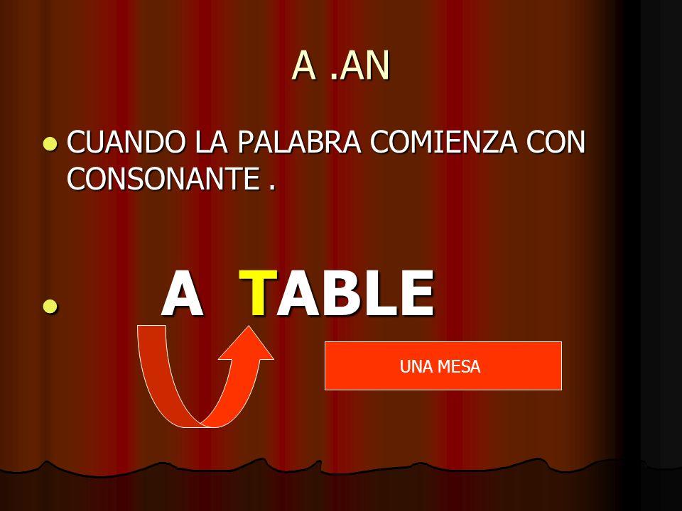 A.AN CUANDO LA PALABRA COMIENZA CON CONSONANTE. CUANDO LA PALABRA COMIENZA CON CONSONANTE. A TABLE A TABLE UNA MESA