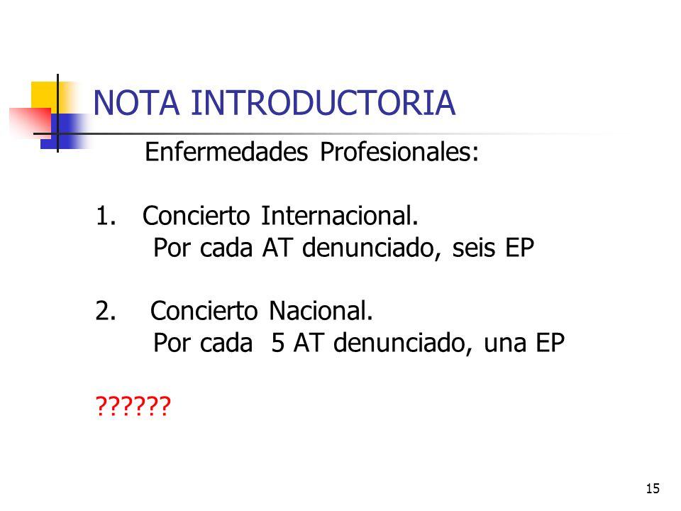15 NOTA INTRODUCTORIA Enfermedades Profesionales: 1. Concierto Internacional. Por cada AT denunciado, seis EP 2. Concierto Nacional. Por cada 5 AT den