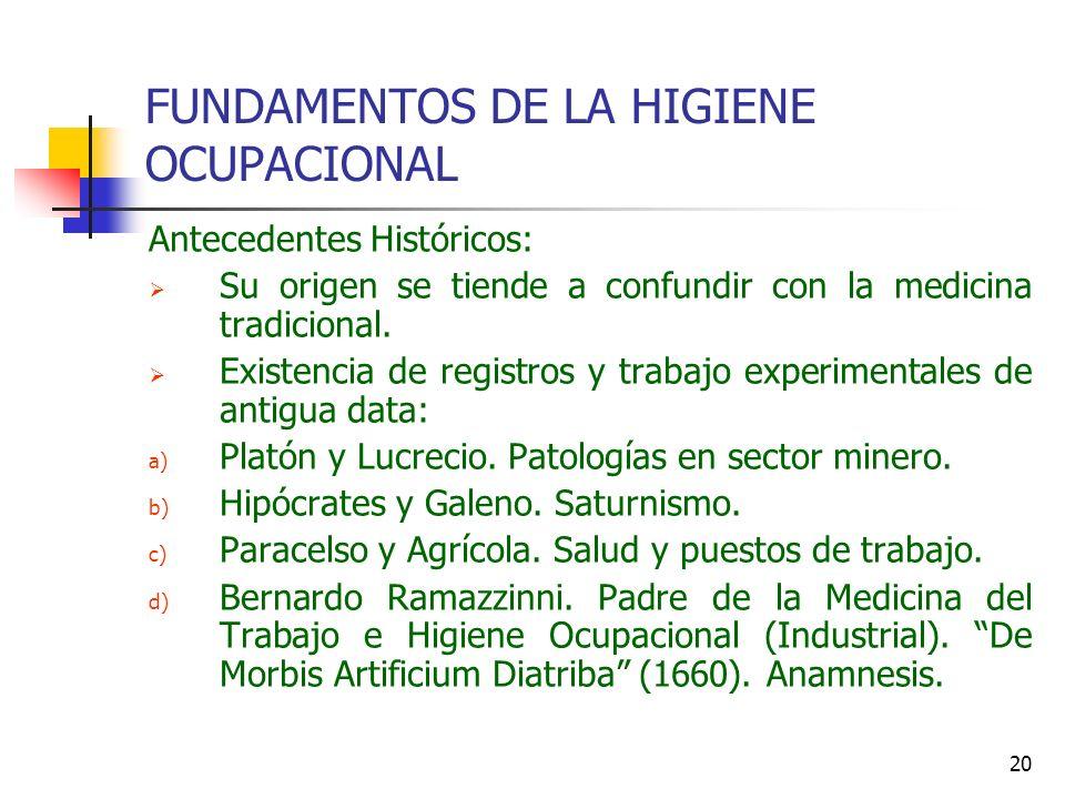 20 FUNDAMENTOS DE LA HIGIENE OCUPACIONAL Antecedentes Históricos: Su origen se tiende a confundir con la medicina tradicional. Existencia de registros
