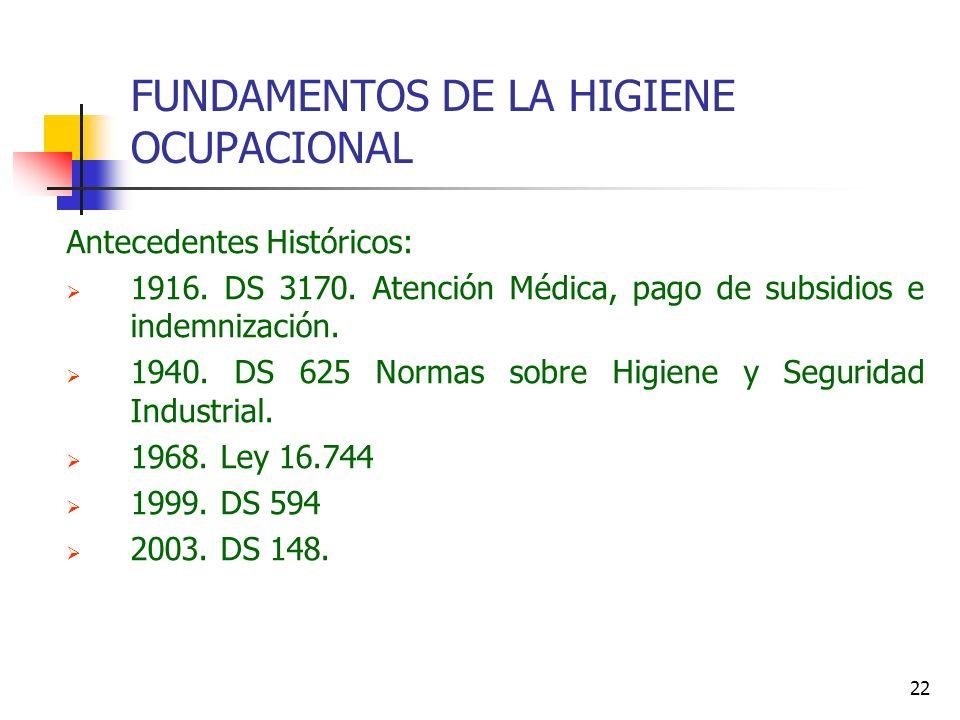 22 FUNDAMENTOS DE LA HIGIENE OCUPACIONAL Antecedentes Históricos: 1916. DS 3170. Atención Médica, pago de subsidios e indemnización. 1940. DS 625 Norm