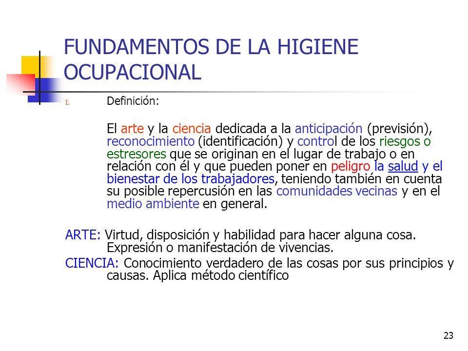 23 FUNDAMENTOS DE LA HIGIENE OCUPACIONAL I. Definición: El arte y la ciencia dedicada a la anticipación (previsión), reconocimiento (identificación) y