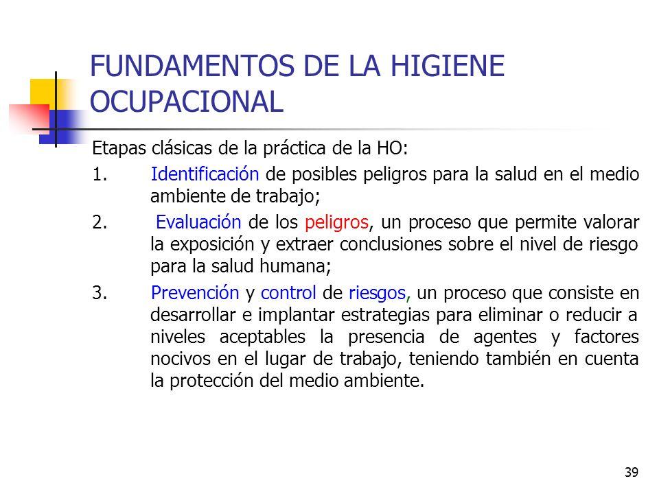 39 FUNDAMENTOS DE LA HIGIENE OCUPACIONAL Etapas clásicas de la práctica de la HO: 1. Identificación de posibles peligros para la salud en el medio amb