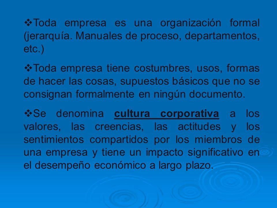 Toda empresa es una organización formal (jerarquía. Manuales de proceso, departamentos, etc.) Toda empresa tiene costumbres, usos, formas de hacer las