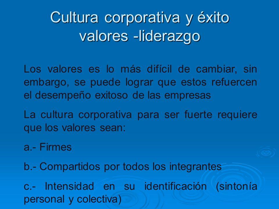 Cultura corporativa y éxito valores -liderazgo Los valores es lo más difícil de cambiar, sin embargo, se puede lograr que estos refuercen el desempeño