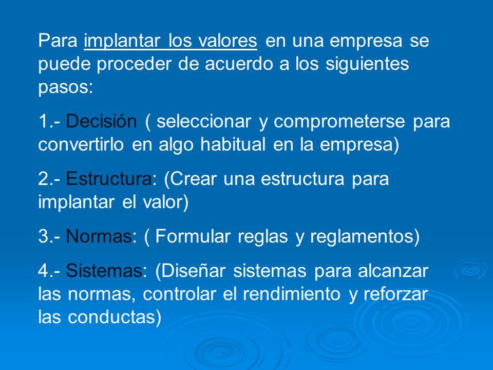 Para implantar los valores en una empresa se puede proceder de acuerdo a los siguientes pasos: 1.- Decisión ( seleccionar y comprometerse para convert