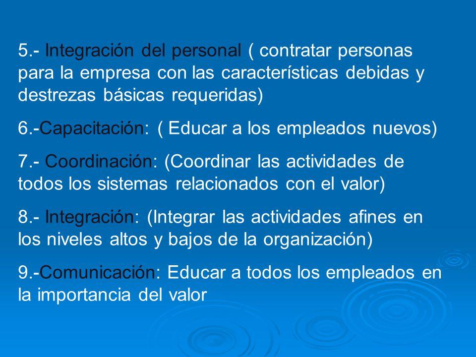 5.- Integración del personal ( contratar personas para la empresa con las características debidas y destrezas básicas requeridas) 6.-Capacitación: ( E