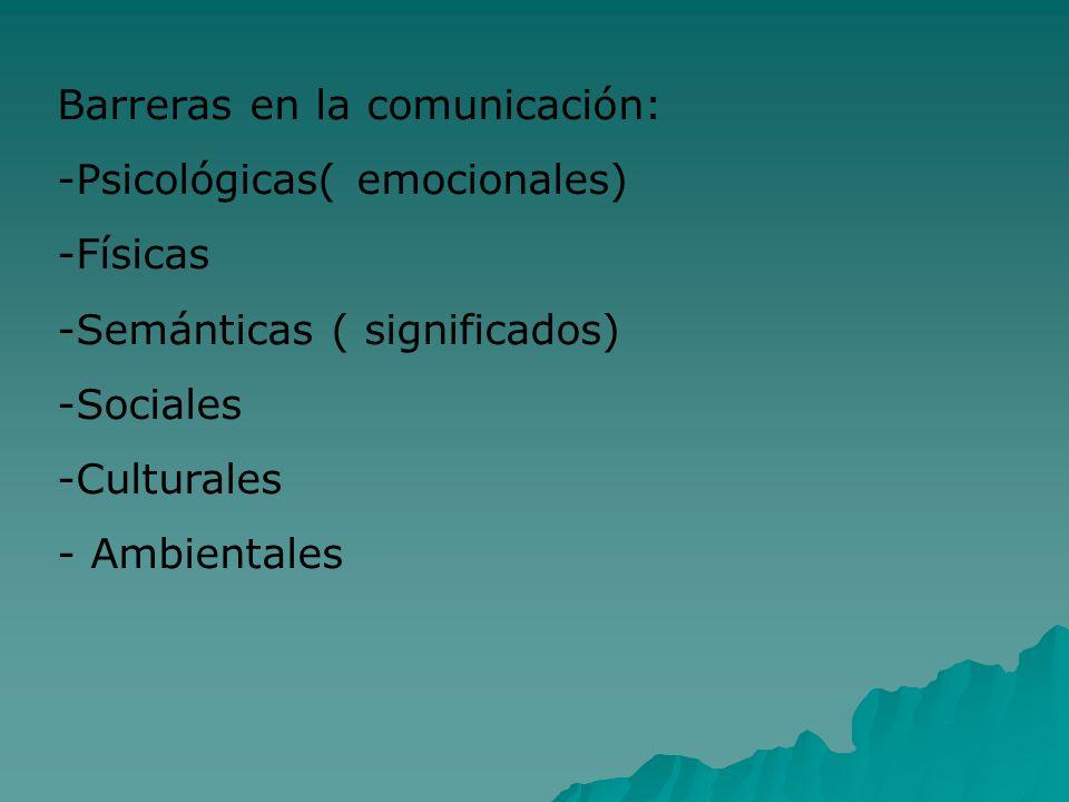 Barreras en la comunicación: -Psicológicas( emocionales) -Físicas -Semánticas ( significados) -Sociales -Culturales - Ambientales