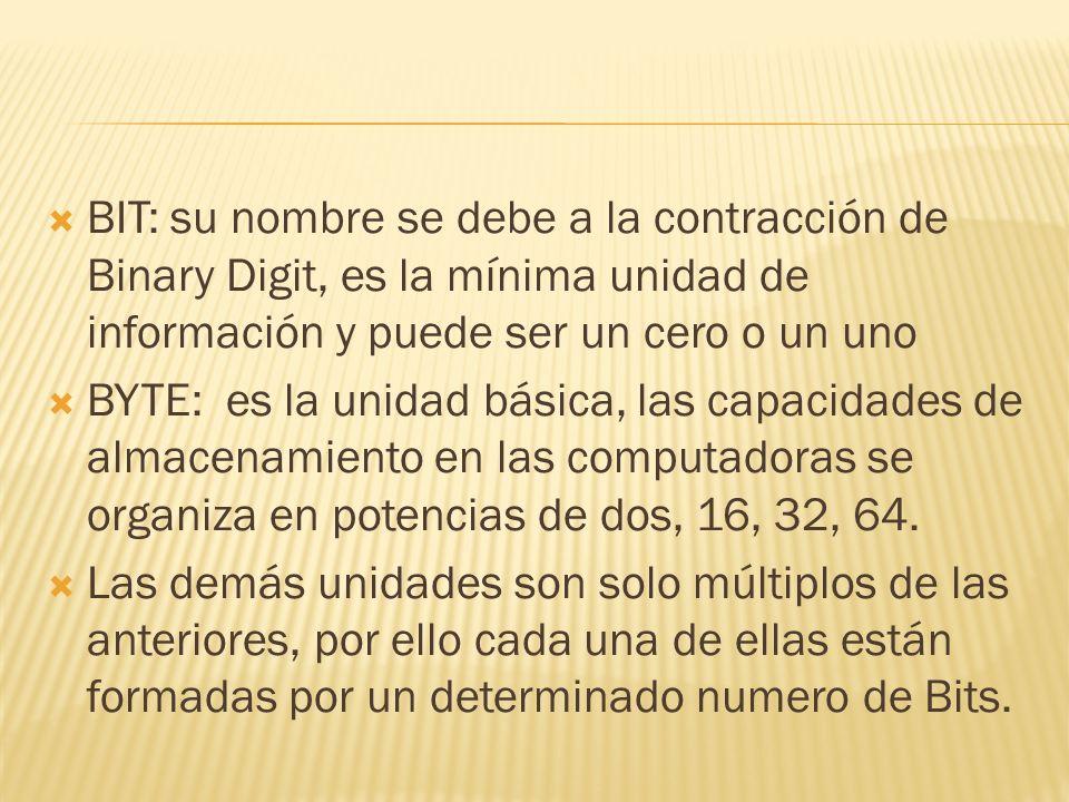 BIT: su nombre se debe a la contracción de Binary Digit, es la mínima unidad de información y puede ser un cero o un uno BYTE: es la unidad básica, la
