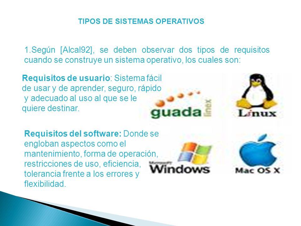 TIPOS DE SISTEMAS OPERATIVOS Requisitos de usuario: Sistema fácil de usar y de aprender, seguro, rápido y adecuado al uso al que se le quiere destinar.