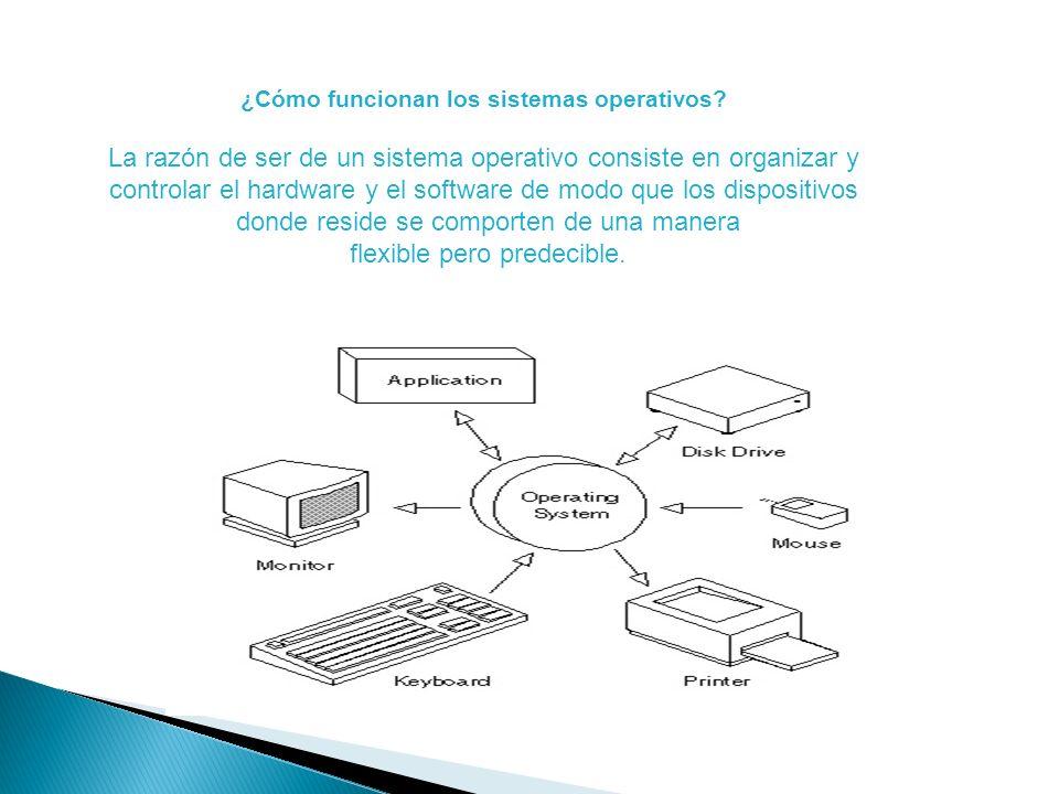 ¿Cómo funcionan los sistemas operativos? La razón de ser de un sistema operativo consiste en organizar y controlar el hardware y el software de modo q