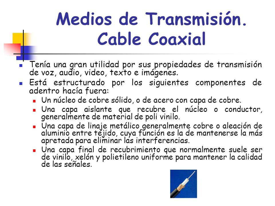 Medios de Transmisión. Cable Coaxial Tenía una gran utilidad por sus propiedades de transmisión de voz, audio, video, texto e imágenes. Está estructur