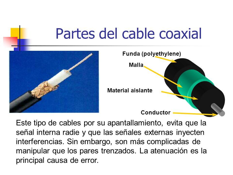 Partes del cable coaxial Conductor Material aislante Malla Funda (polyethylene) Este tipo de cables por su apantallamiento, evita que la señal interna